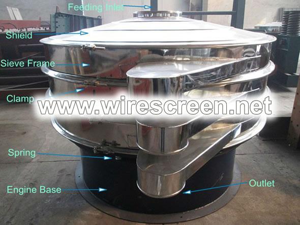 Vibro Sifter, Vibro Screen, Manufacturer & Explorer of Vibro ...